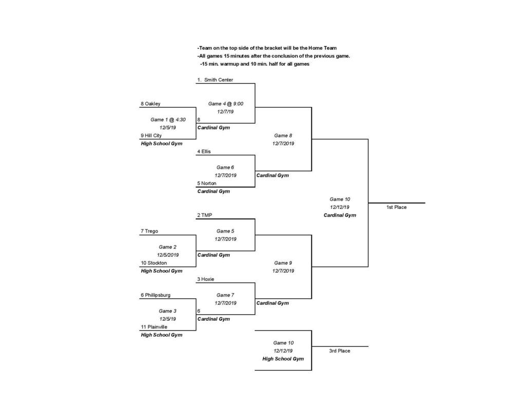 Girls MCEL Bracket