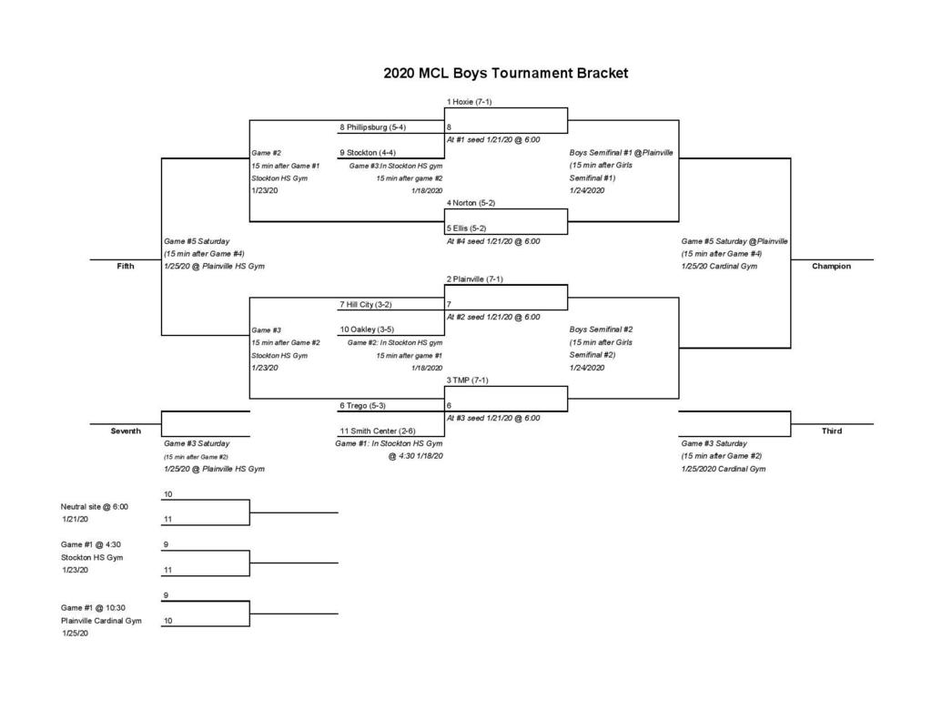 Boys MCL Bracket